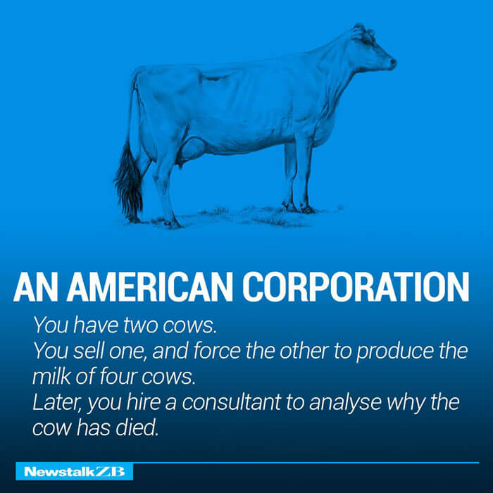 the world economy explained with just two cows 2