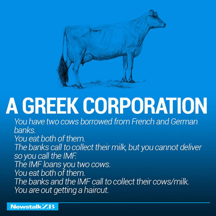 the world economy explained with just two cows 3