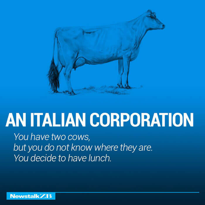 world economy explained with just two cows 5