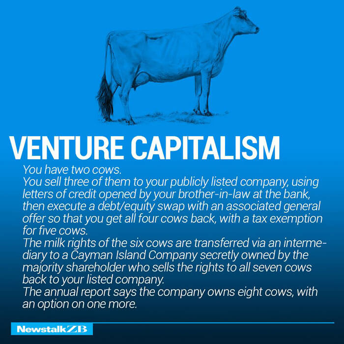 world economy explained with just two cows 6