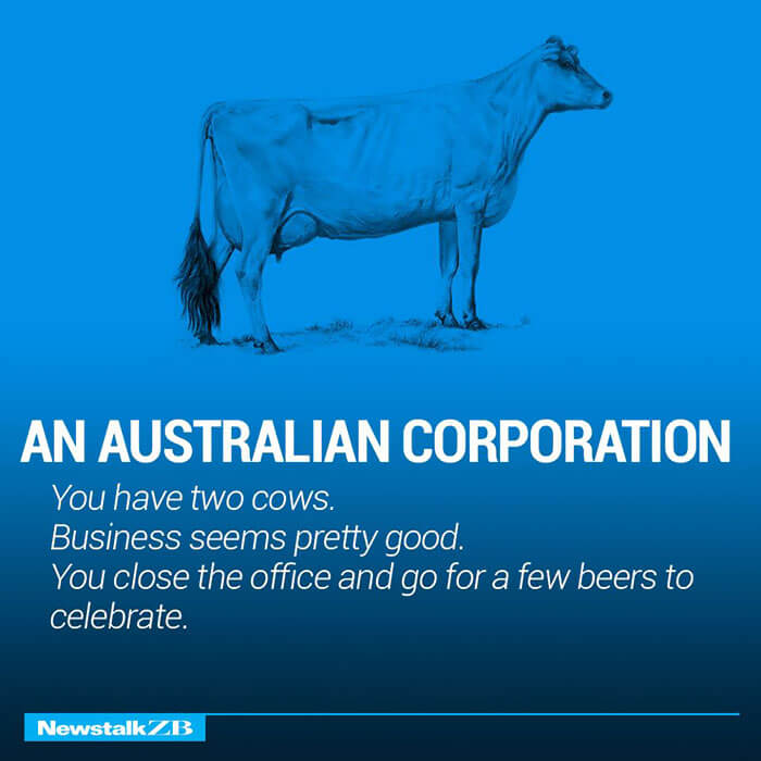 world economy explained with just two cows 7