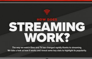 streaming services how they work feat (1)