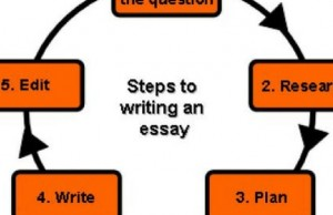 writing essay esily good good fet (1)