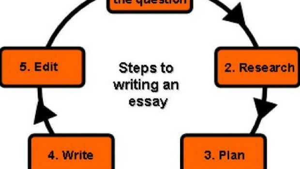 how to write an essay writing an essay on the crucible  good essay writing technique