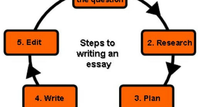 Pictures For Essay Writing