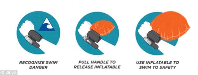 inflatable bracelet kinji 3 (1)