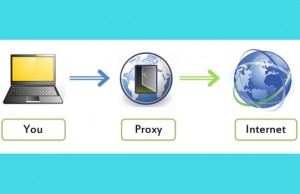 what is a proxy feat (1)