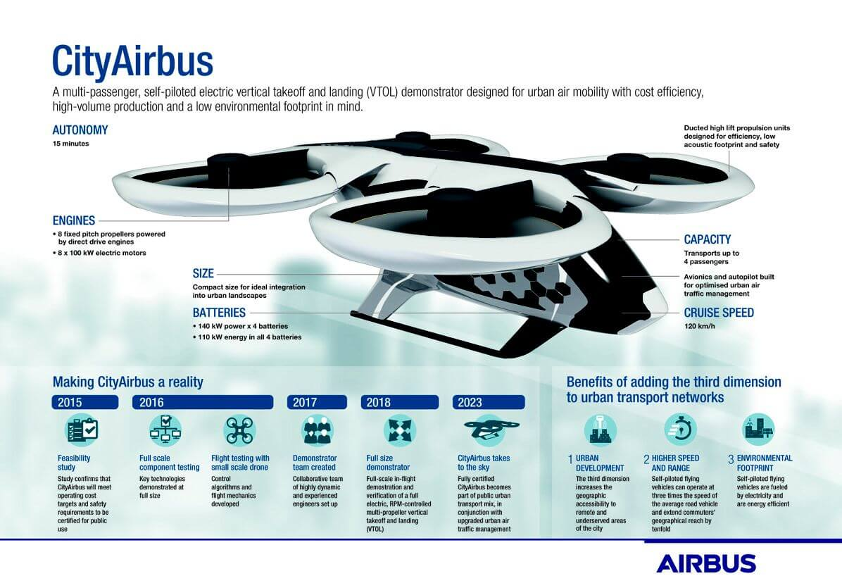 airbus flying taxi 2 (1)