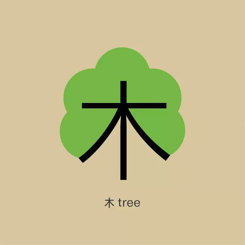 learn chinese chineasy tiles 3 (1)