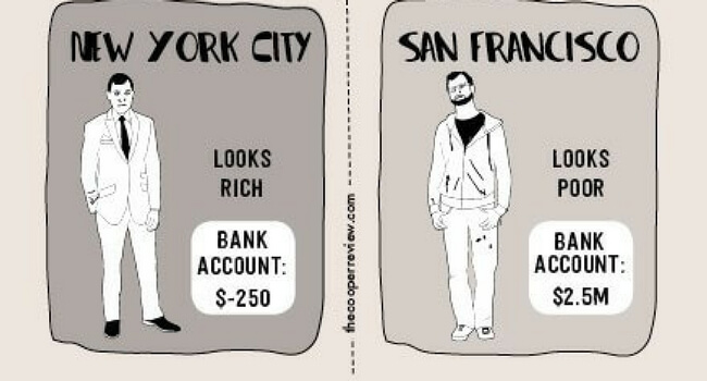 Difference between geneva and new york