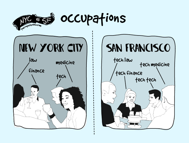 sarah cooper san fransisco vs new york comics 5 (1)