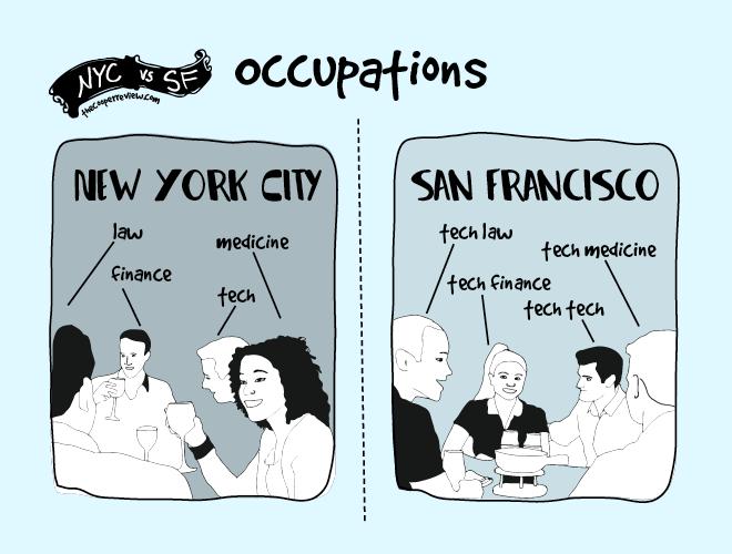 sarah cooper san fransisco vs new york comics 5 (1)