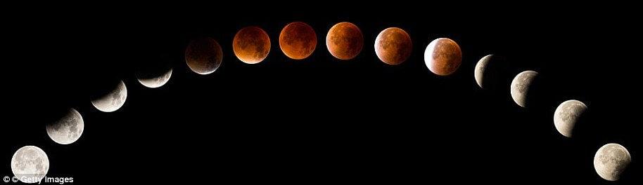 super blue blood moon 3 (1)