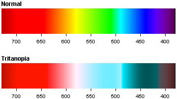 tritanopia color blindless 0 (1)
