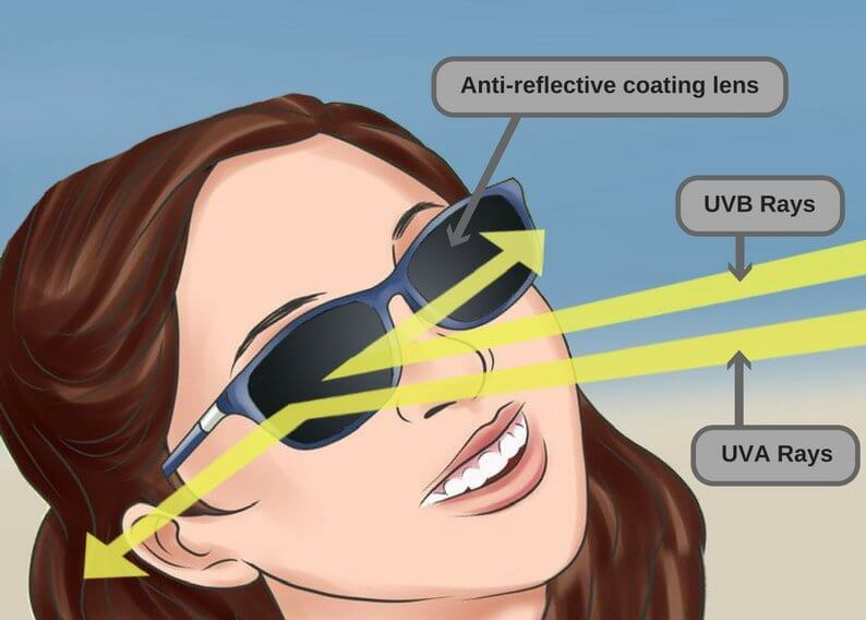 why do blind people wear sunglasses 1 (1)