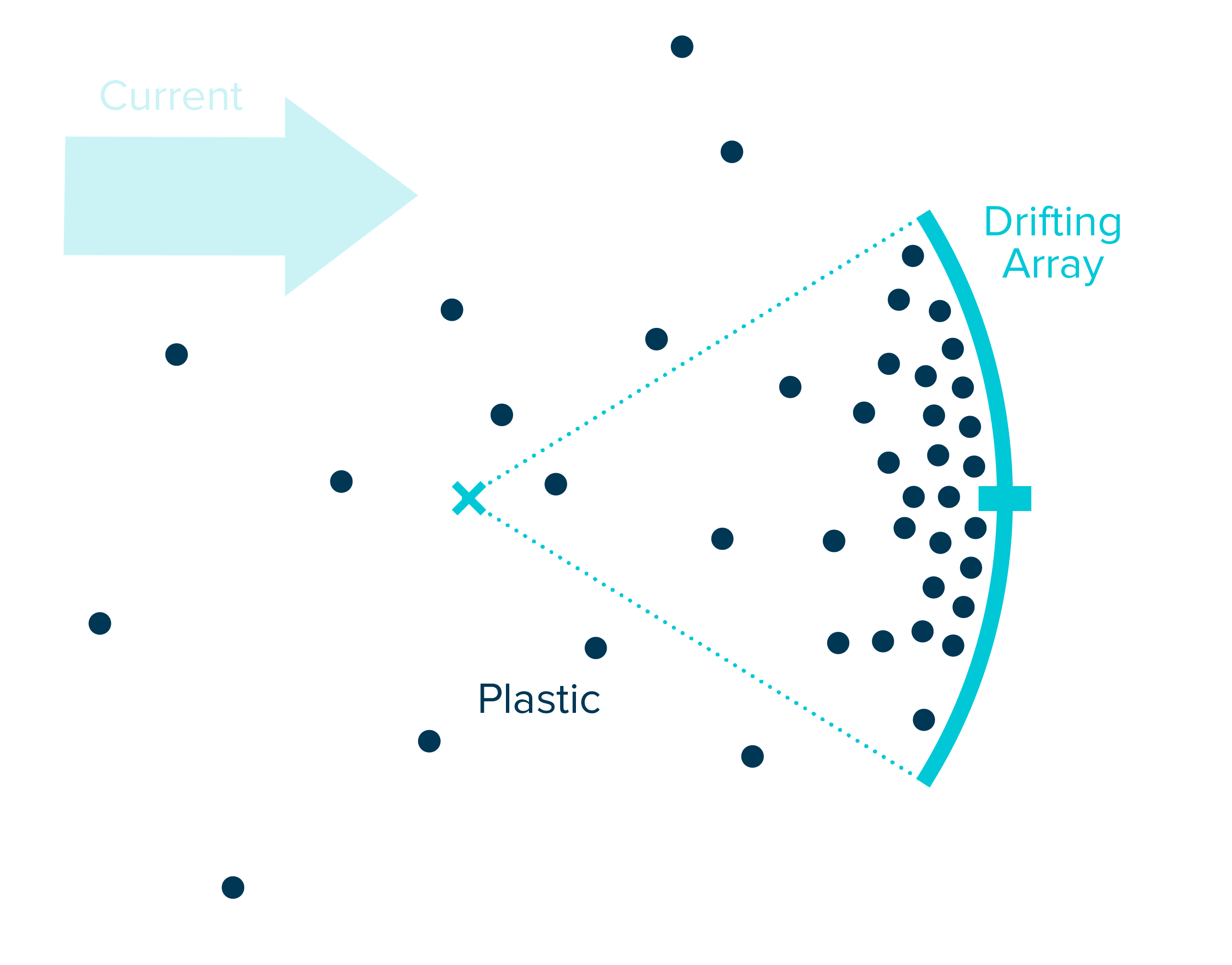 the ocean cleanup project 2 (1)