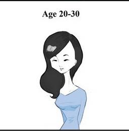 asian aging process 2 (1)