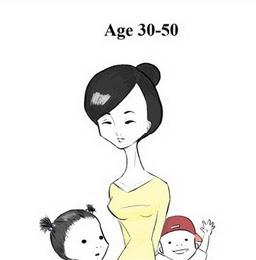 asian aging process 3 (1)