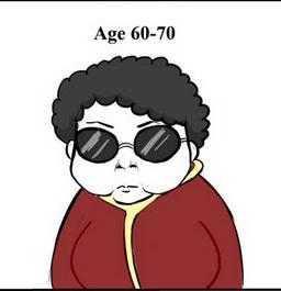 asian aging process 5 (1)
