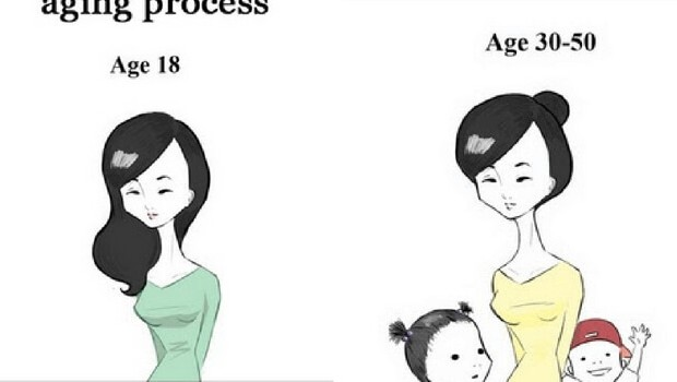 asian aging process feat (1)